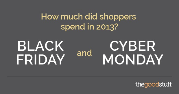 Black Friday Shopping Infographic