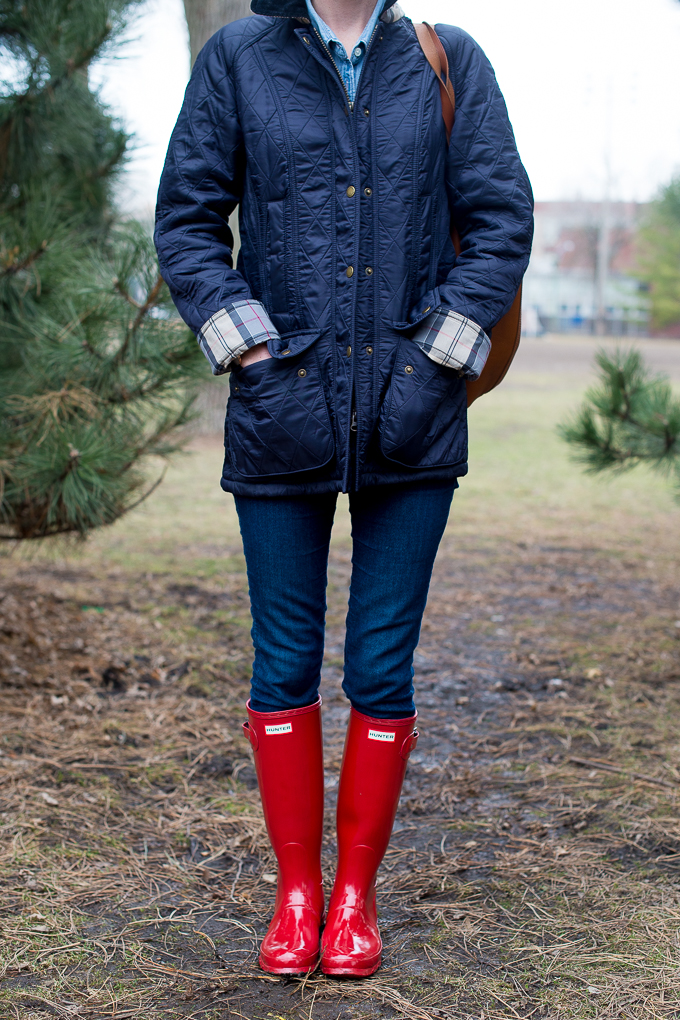 Guide to Buying Hunter Boots - Kelly in the City