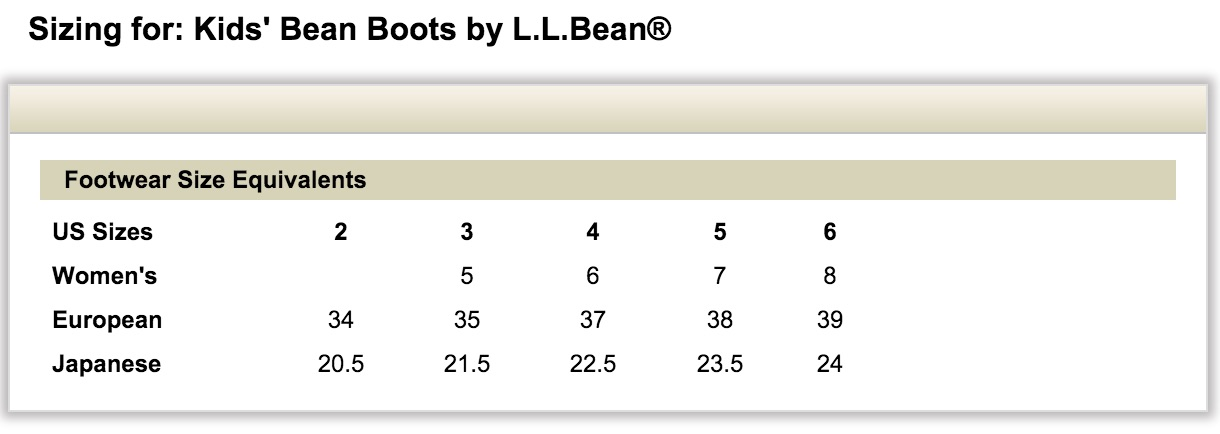 Guide to buying l l bean boots kelly in the city