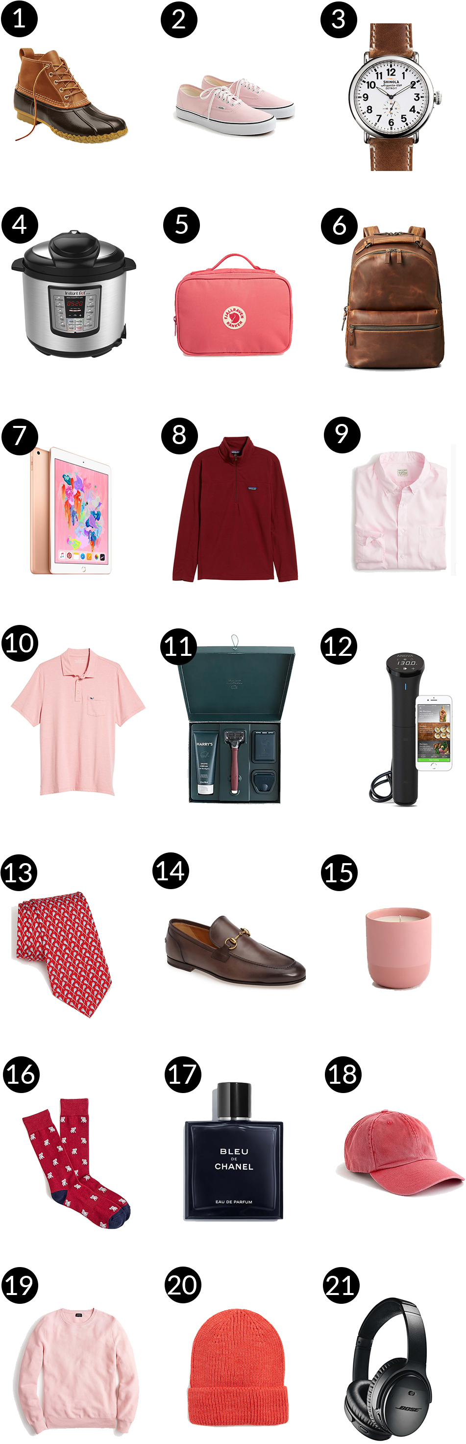 c530ed60 Mitch's Manly Valentine's Day Gift Guide - Kelly in the City