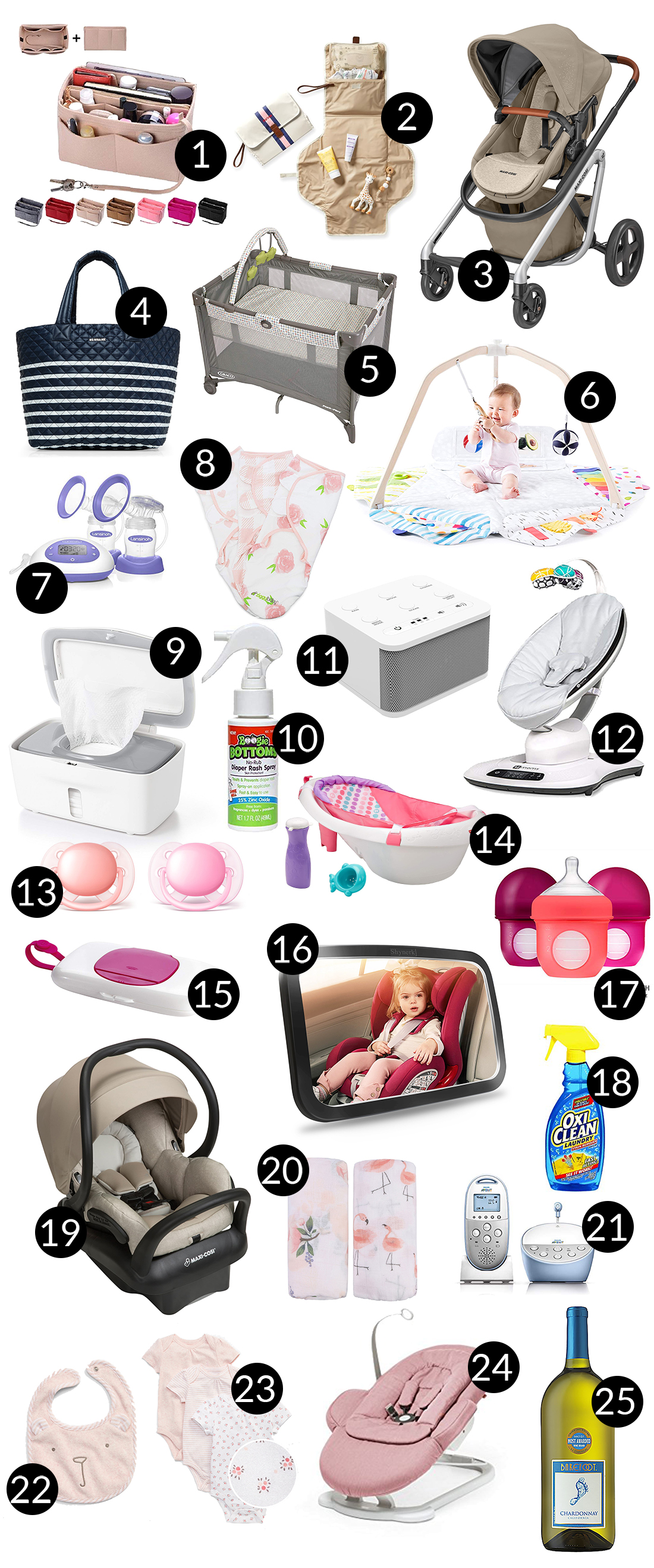 most used infant products