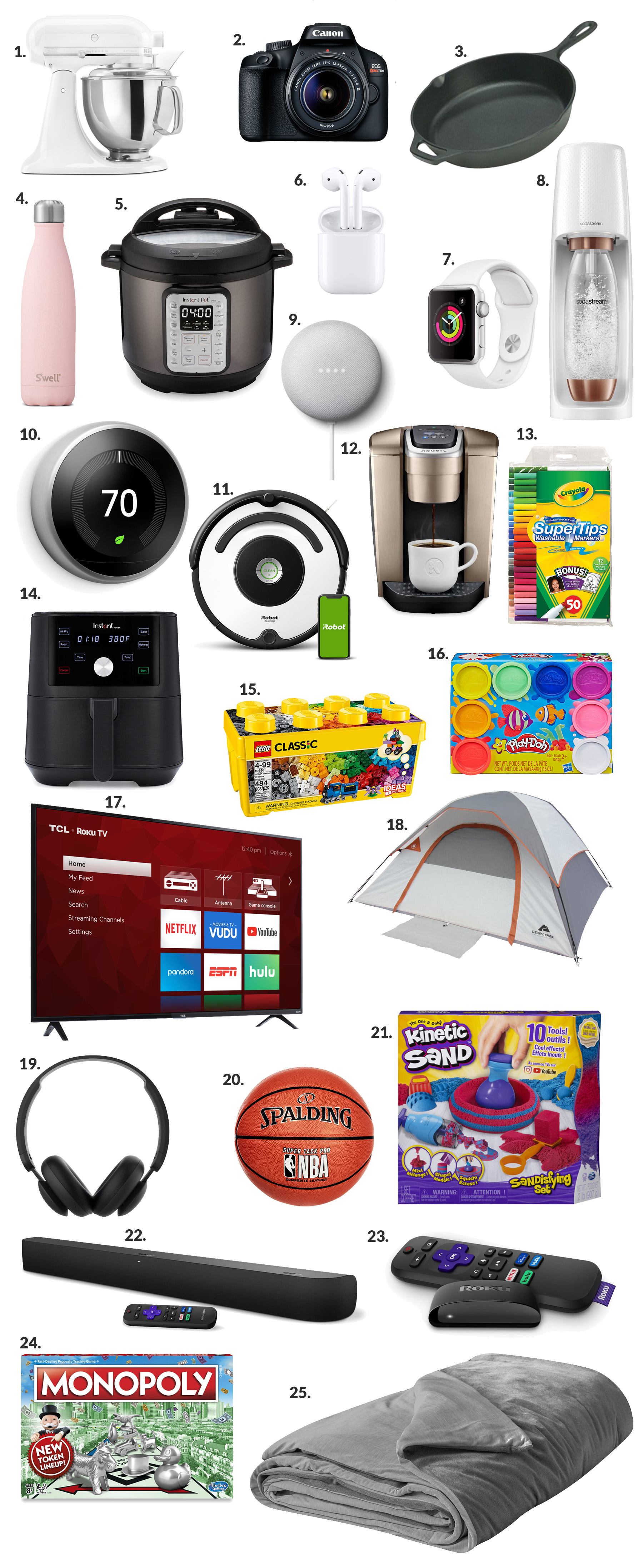 Last-Minute Gift Guide